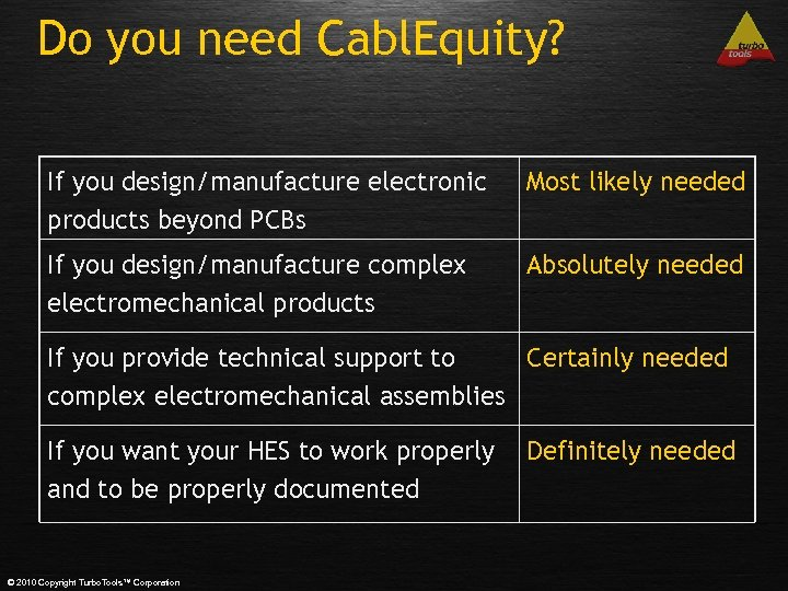 Do you need Cabl. Equity? If you design/manufacture electronic products beyond PCBs Most likely