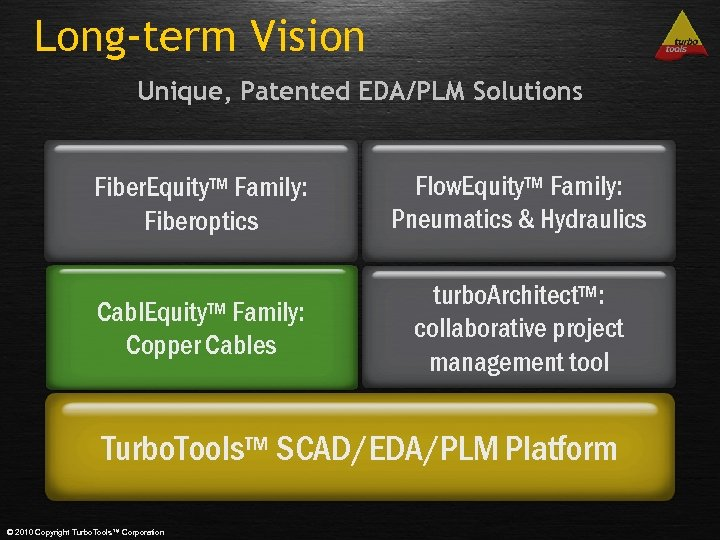 Long-term Vision Unique, Patented EDA/PLM Solutions Fiber. Equity™ Family: Fiberoptics Flow. Equity™ Family: Pneumatics