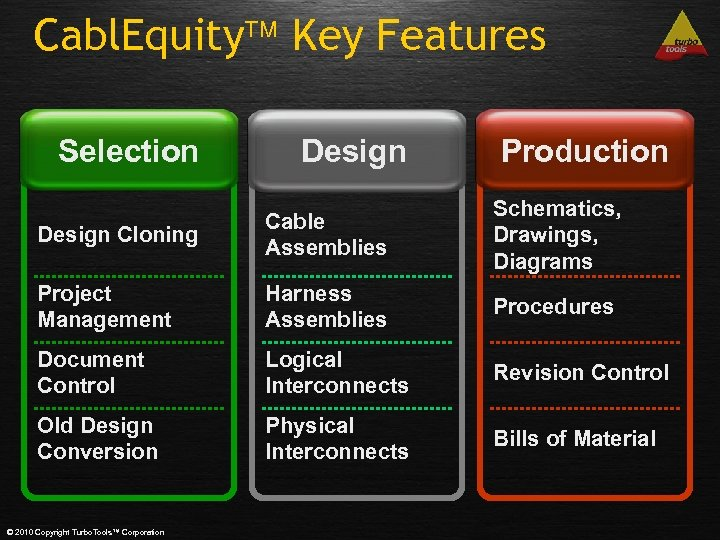 Cabl. Equity Key Features Selection Design Production Design Cloning Cable Assemblies Schematics, Drawings, Diagrams