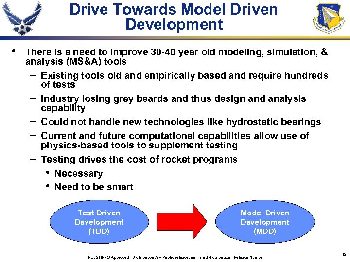 Drive Towards Model Driven Development • There is a need to improve 30 -40