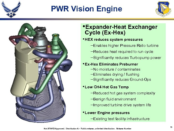PWR Vision Engine • Expander-Heat Exchanger Cycle (Ex-Hex) • HEX reduces system pressures –Enables