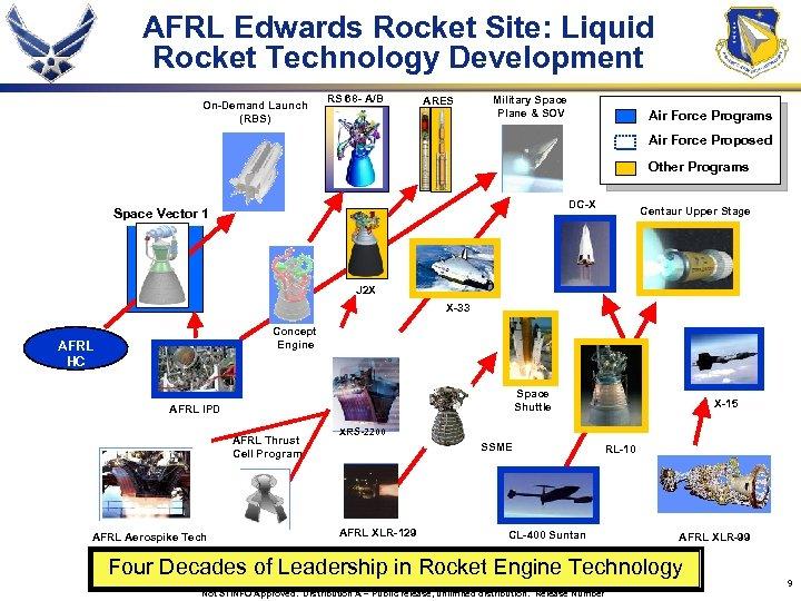 AFRL Edwards Rocket Site: Liquid Rocket Technology Development On-Demand Launch (RBS) RS 68 -