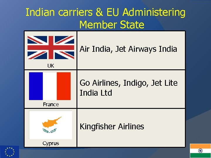 Indian carriers & EU Administering Member State Air India, Jet Airways India UK Go