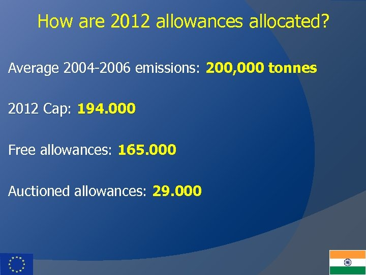 How are 2012 allowances allocated? Average 2004 -2006 emissions: 200, 000 tonnes 2012 Cap: