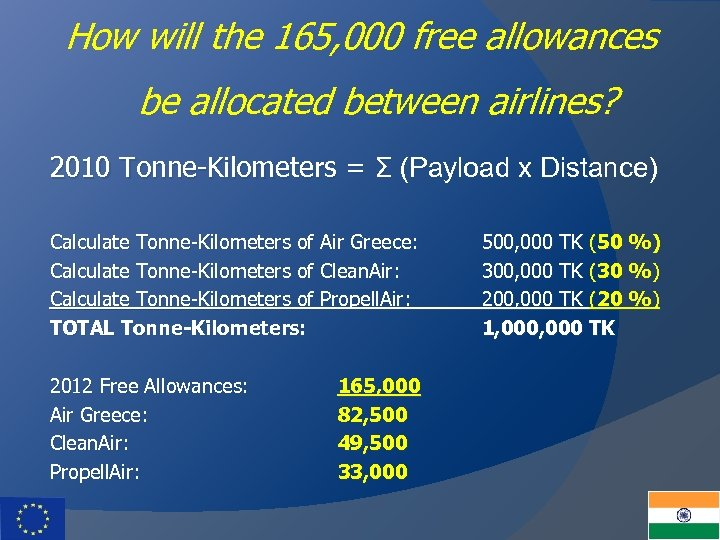 How will the 165, 000 free allowances be allocated between airlines? 2010 Tonne-Kilometers =