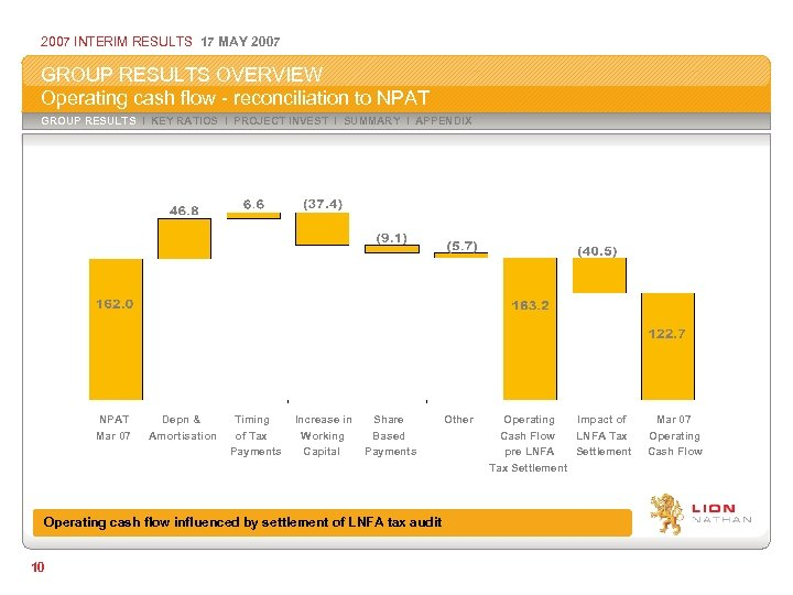 2007 INTERIM RESULTS 17 MAY 2007 GROUP RESULTS OVERVIEW Operating cash flow - reconciliation