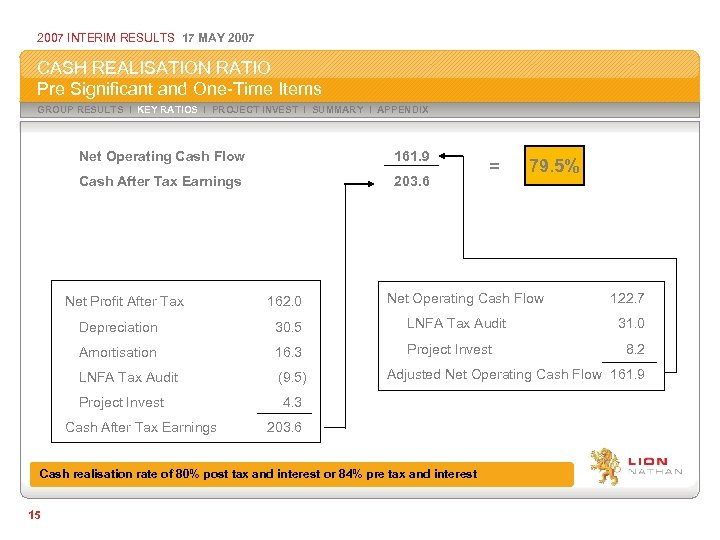 2007 INTERIM RESULTS 17 MAY 2007 CASH REALISATION RATIO Pre Significant and One-Time Items