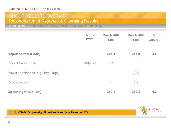 2007 INTERIM RESULTS 17 MAY 2007 GROUP RESULTS OVERVIEW Reconciliation of Reported & Operating