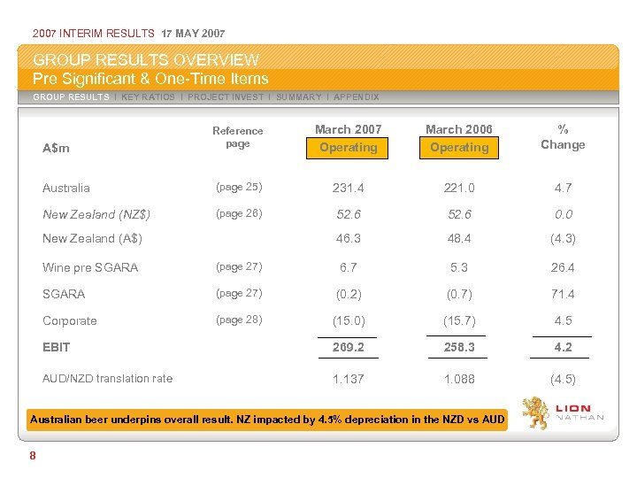 2007 INTERIM RESULTS 17 MAY 2007 GROUP RESULTS OVERVIEW Pre Significant & One-Time Items