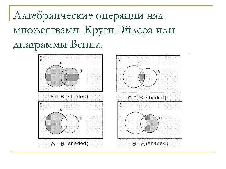 Алгебраические операции над множествами. Круги Эйлера или диаграммы Венна.
