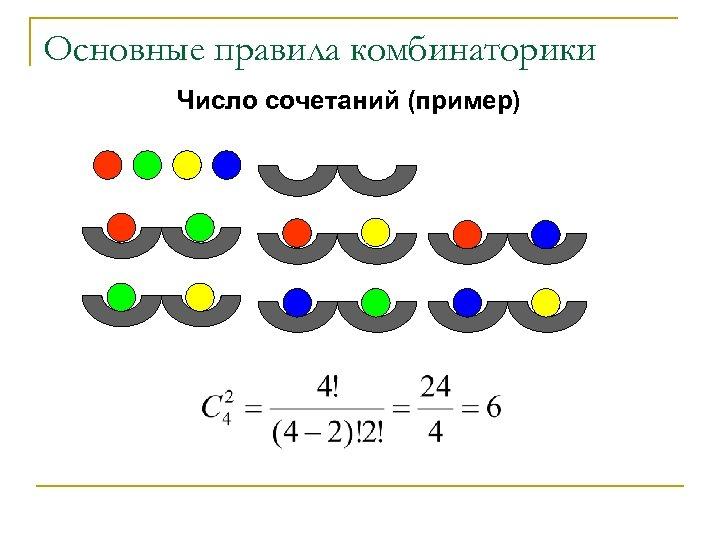 Основные правила комбинаторики Число сочетаний (пример)
