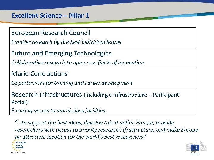 Excellent Science – Pillar 1 European Research Council Frontier research by the best individual