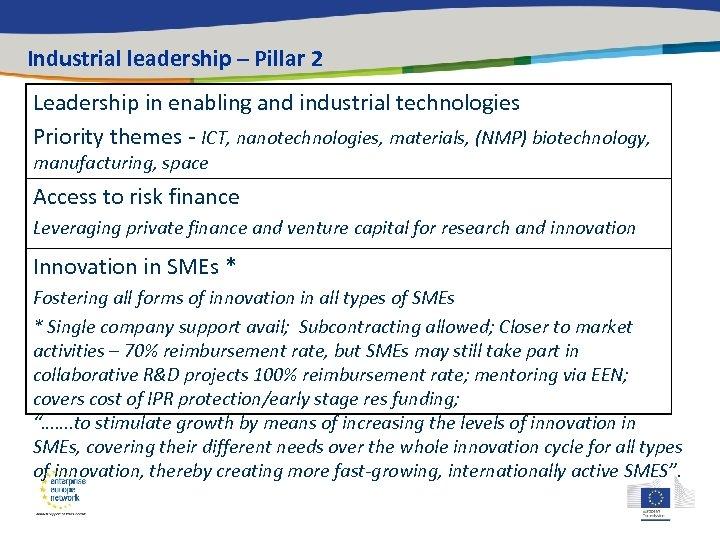 Industrial leadership – Pillar 2 Leadership in enabling and industrial technologies Priority themes -