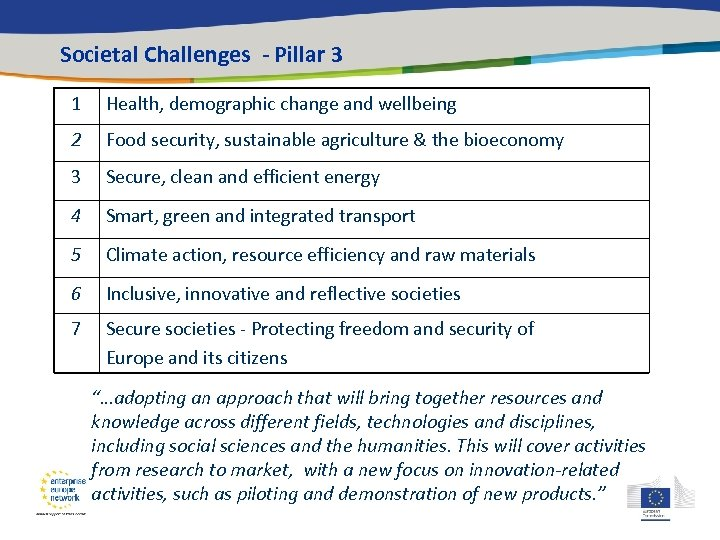 Societal Challenges - Pillar 3 1 Health, demographic change and wellbeing 2 Food security,