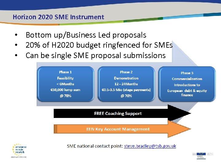 Horizon 2020 SME Instrument • Bottom up/Business Led proposals • 20% of H 2020