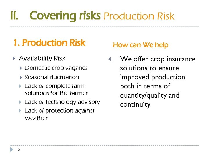 II. Covering risks Production Risk 1. Production Risk Availability Risk 15 Domestic crop vagaries