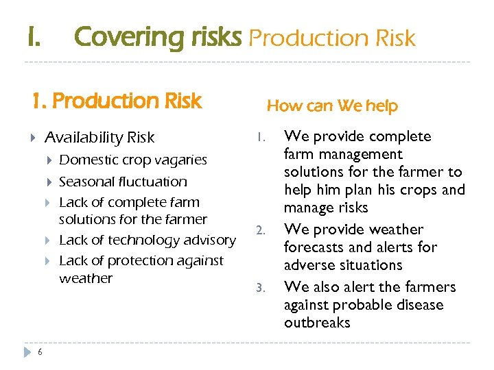 I. Covering risks Production Risk 1. Production Risk Availability Risk 6 Domestic crop vagaries