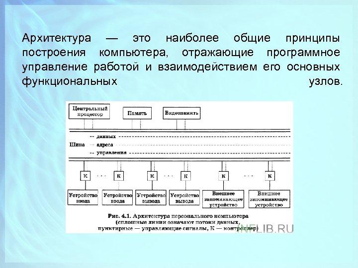 Архитектура — это наиболее общие принципы построения компьютера, отражающие программное управление работой и взаимодействием