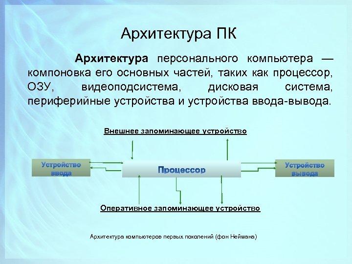 Архитектура ПК Архитектура персонального компьютера — компоновка его основных частей, таких как процессор, ОЗУ,
