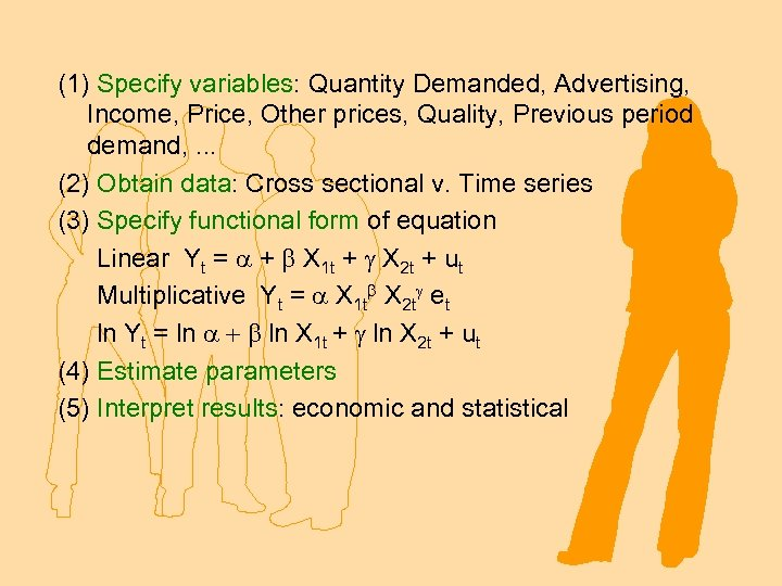 (1) Specify variables: Quantity Demanded, Advertising, Income, Price, Other prices, Quality, Previous period demand,