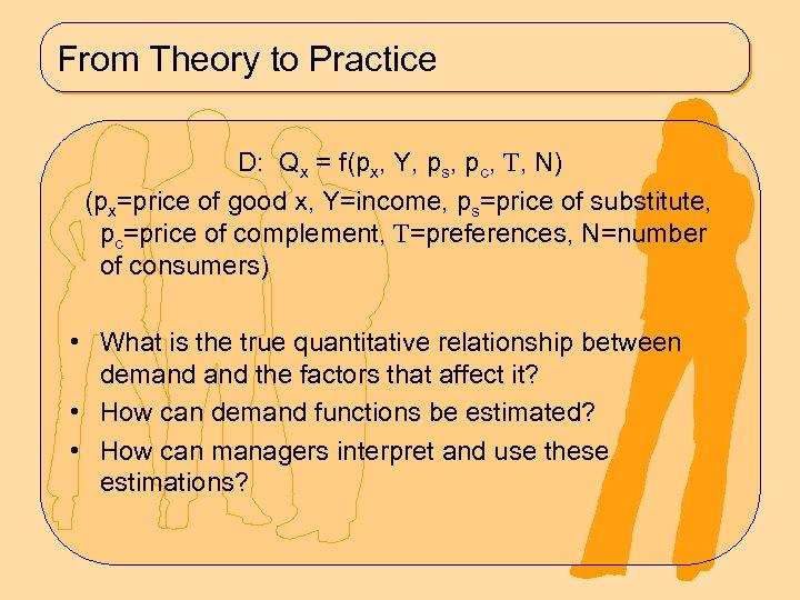 From Theory to Practice D: Qx = f(px, Y, ps, pc, , N) (px=price