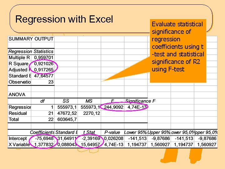 Regression with Excel Evaluate statistical significance of regression coefficients using t -test and statistical