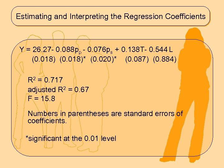 Estimating and Interpreting the Regression Coefficients Y = 26. 27 - 0. 088 pp