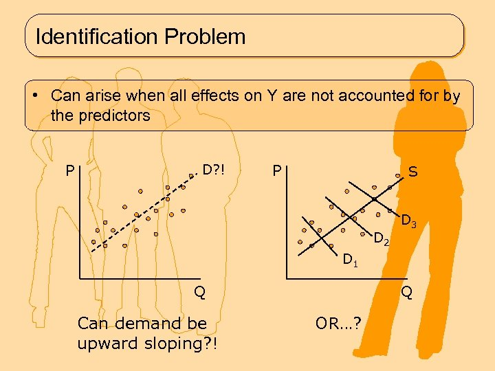 Identification Problem • Can arise when all effects on Y are not accounted for
