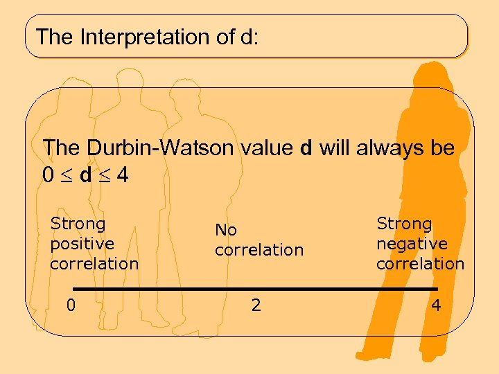 The Interpretation of d: The Durbin-Watson value d will always be 0 d 4