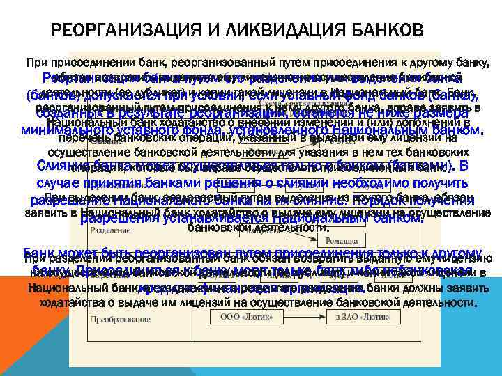 РЕОРГАНИЗАЦИЯ И ЛИКВИДАЦИЯ БАНКОВ При присоединении банк, реорганизованный путем присоединения к другому банку, обязан