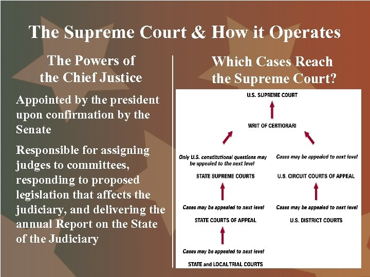 The Supreme Court & How it Operates The Powers of the Chief Justice Appointed