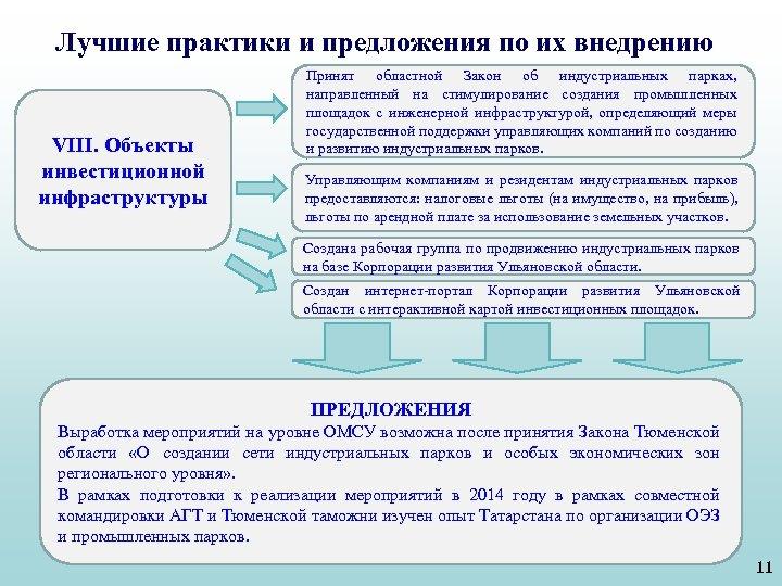 Лучшие практики и предложения по их внедрению VIII. Объекты инвестиционной инфраструктуры Принят областной Закон