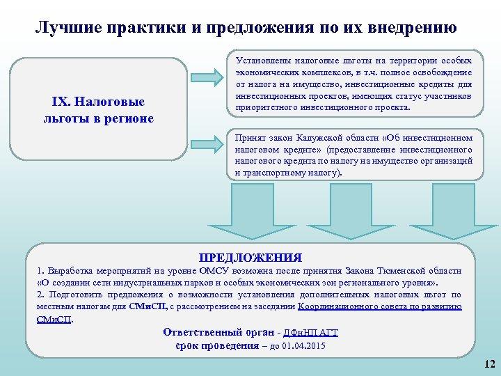 Лучшие практики и предложения по их внедрению IX. Налоговые льготы в регионе Установлены налоговые