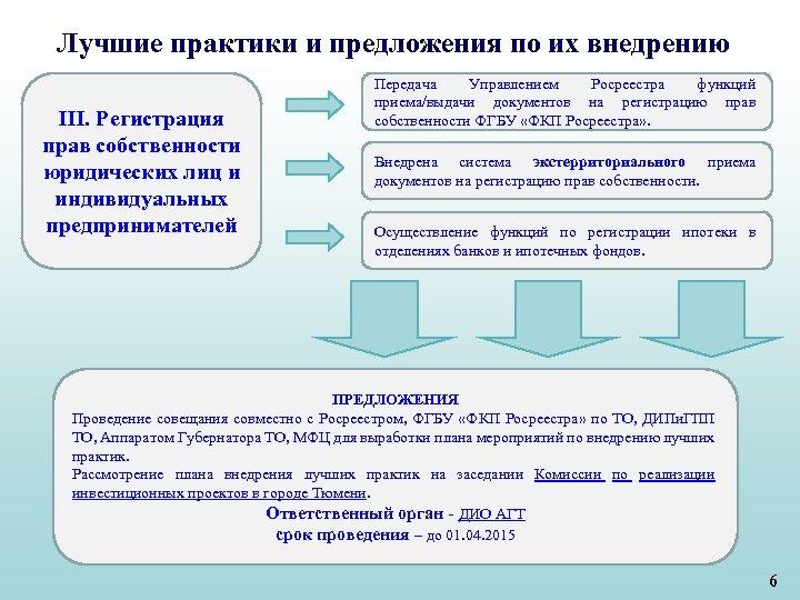 Лучшие практики и предложения по их внедрению III. Регистрация прав собственности юридических лиц и