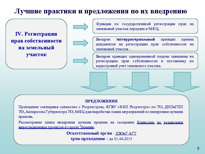 Лучшие практики и предложения по их внедрению IV. Регистрация прав собственности на земельный участок