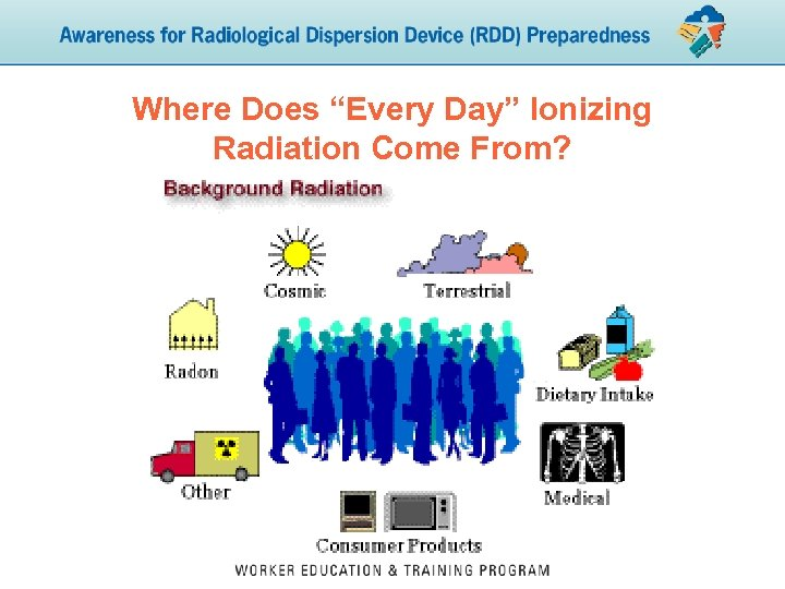 """Where Does """"Every Day"""" Ionizing Radiation Come From?"""