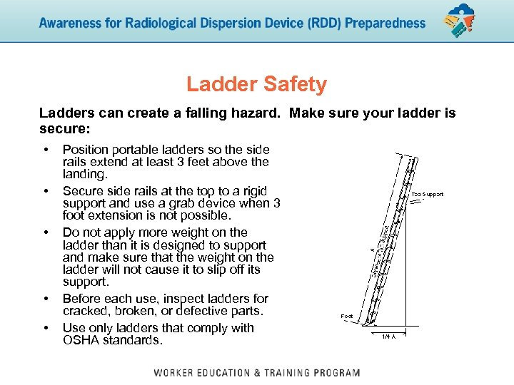 Ladder Safety Ladders can create a falling hazard. Make sure your ladder is secure: