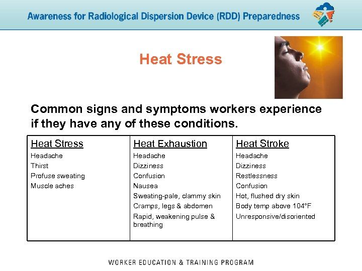 Heat Stress Common signs and symptoms workers experience if they have any of these