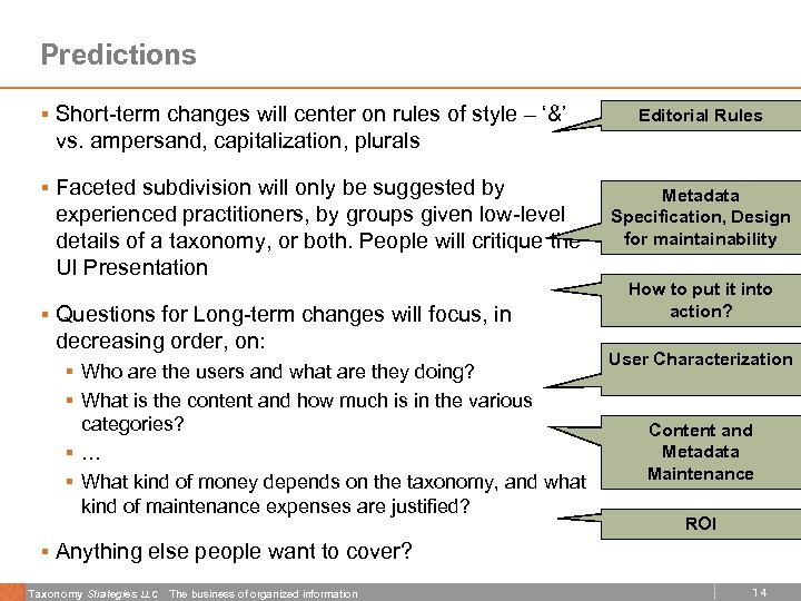 Predictions § Short-term changes will center on rules of style – '&' Editorial Rules