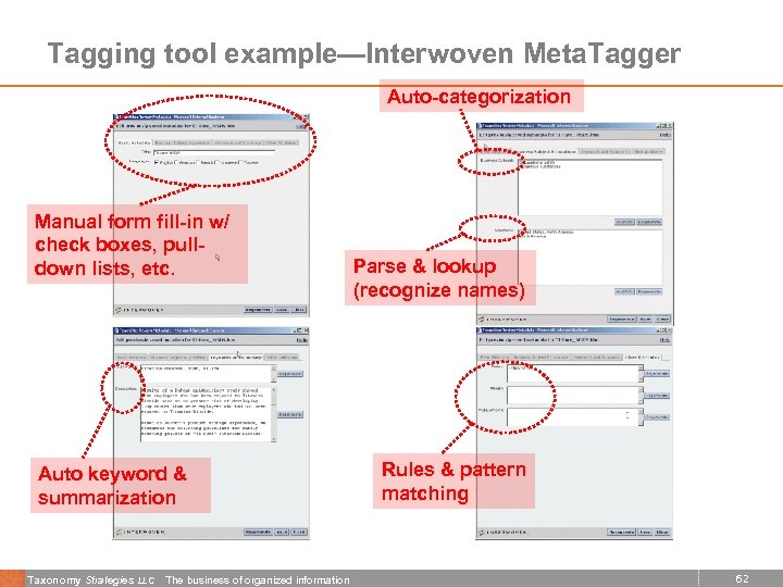 Tagging tool example—Interwoven Meta. Tagger Auto-categorization Manual form fill-in w/ check boxes, pulldown lists,