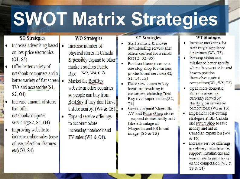 SWOT Matrix Strategies (W 2, W 4, O 2)