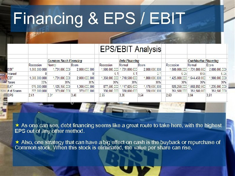 Financing & EPS / EBIT « As one can see, debt financing seems like