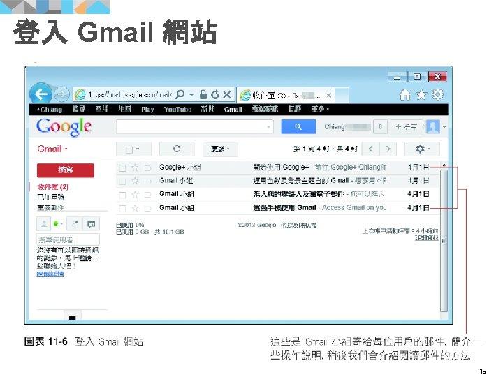 登入 Gmail 網站 19