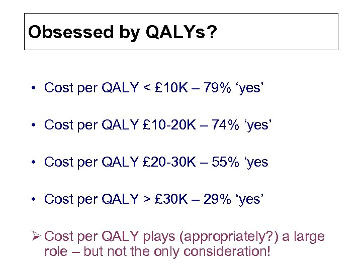 Obsessed by QALYs? • Cost per QALY < £ 10 K – 79% 'yes'