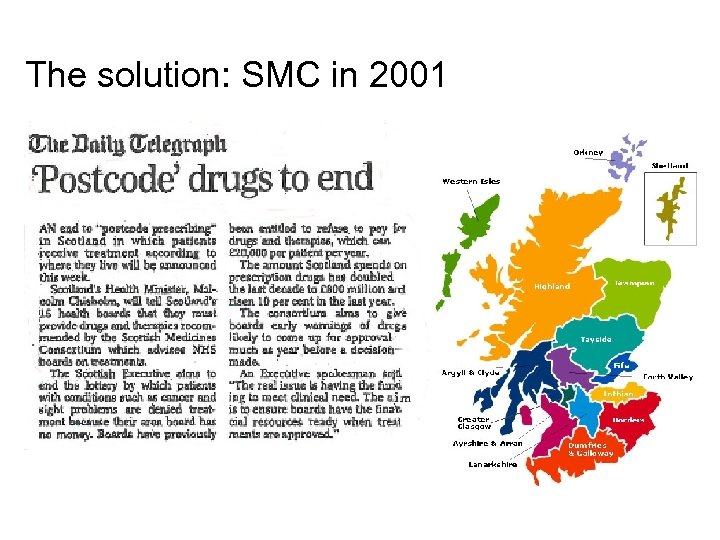 The solution: SMC in 2001