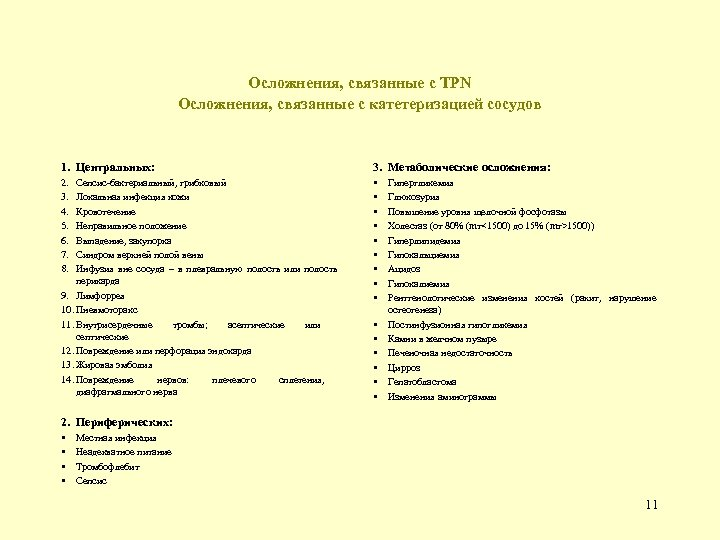 Осложнения, связанные с TPN Осложнения, связанные с катетеризацией сосудов 1. Центральных: 3. Метаболические осложнения: