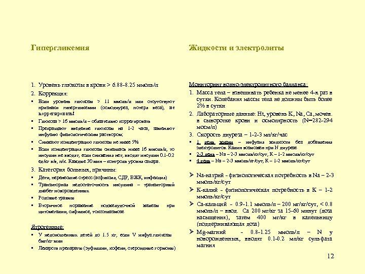 Гипергликемия Жидкости и электролиты 1. Уровень глюкозы в крови > 6. 88 -8. 25