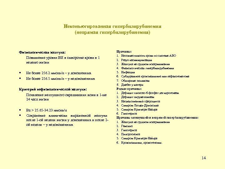 Неконъюгированная гипербилирубинемия (непрямая гипербилирубинемия) Физиологическая желтуха: Повышение уровня ВИ в сыворотке крови в 1