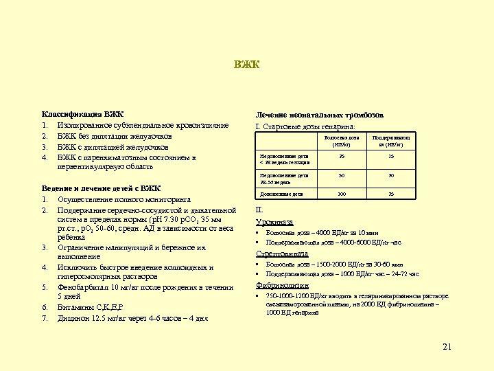 ВЖК Классификация ВЖК 1. Изолированное субэпендиальное кровоизлияние 2. ВЖК без дилятации желудочков 3. ВЖК