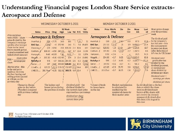 Understanding Financial pages: London Share Service extracts. Aerospace and Defense